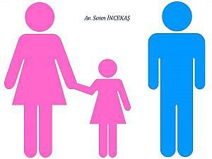 Babanın Çocuğu Görme Hakkı